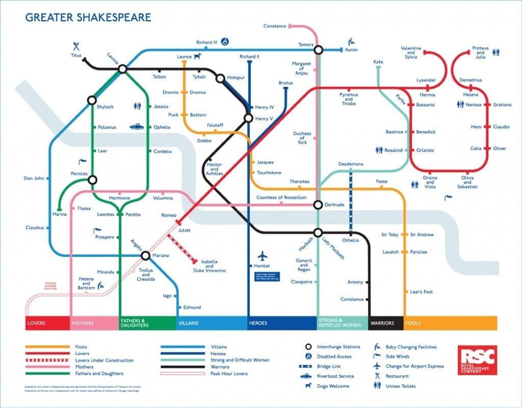 Shakespeare tube map