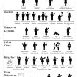 Deaths in Shakespeare's plays