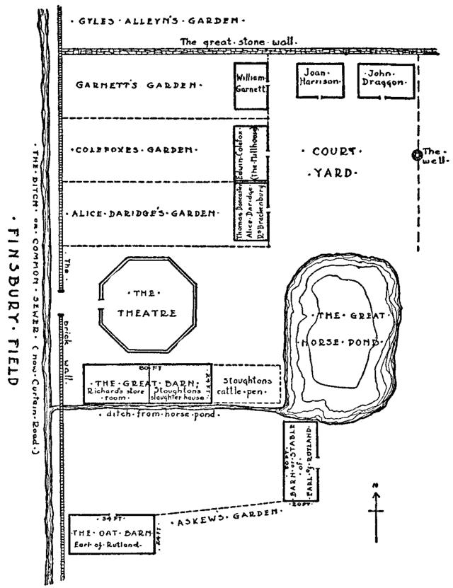 Floor plan of Burbage's Theatre