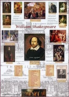 Shakespeare Shop 26