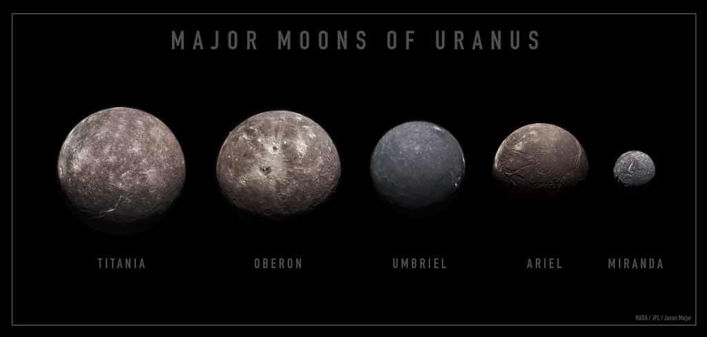 the moons of uranus